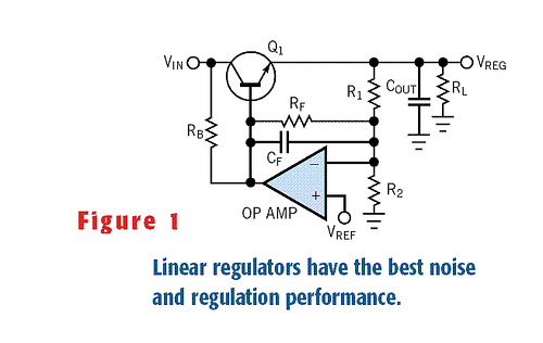 Understanding linear regulators