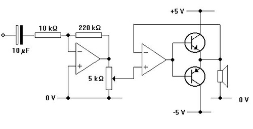 Improving the performance of an AM radio receiver