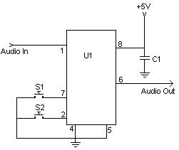 Digital Volume Control