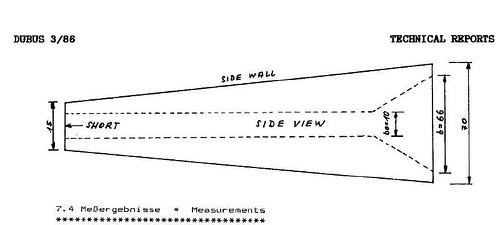 SSCW 702 SSB/CW 2m & 70cm duoband transceiver (part V)