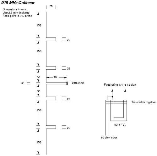A homebrew 6 dBd 915 MHz colinear antenna