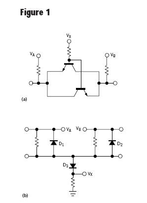 Laser-diode driver stabilizes sensitivity parameters
