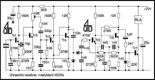 Ultrasonic remote control