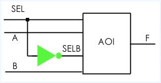 VHDL Designer's Guide