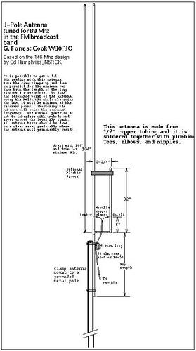 A J-Pole antenna