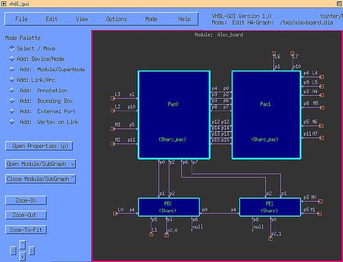 VHDL-GUI