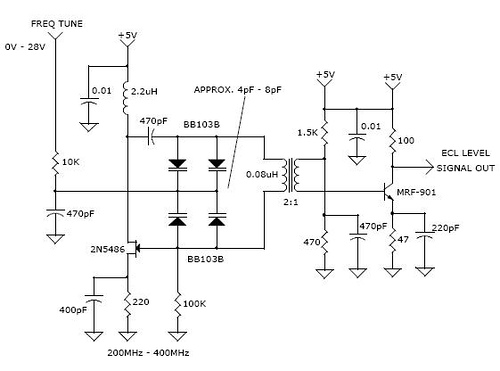 200-400MHz voltage controlled oscillator