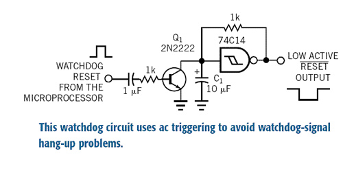 Watchdog circuit uses ac triggering