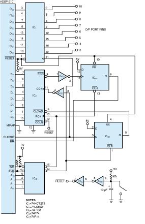 Bus-request signal generates logic waveforms