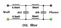 ADSL Filter for Tel Line