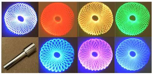 Seven colour laser optics