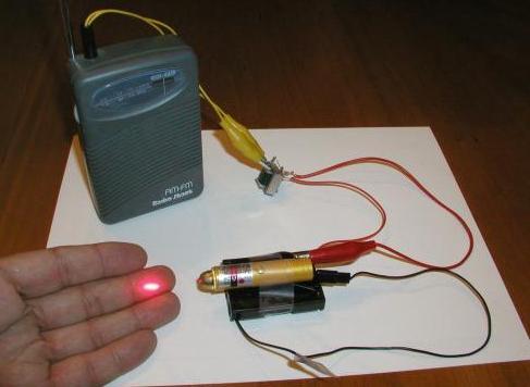 Setup and testing laser