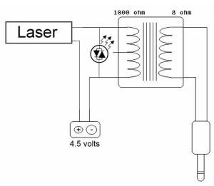 A simple laser communicator