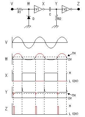 Pulse generation circuit
