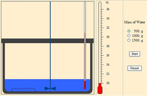 Heat Capacity of a Calorimeter