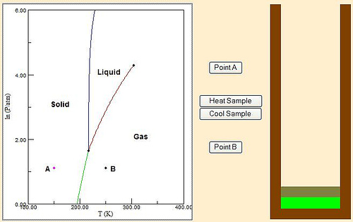 Phase Diagram: Part 2
