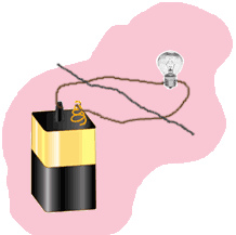 Open and Short Circuits