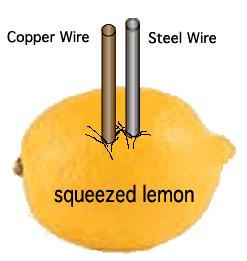 Lemon Power – Make a Battery From a Lemon