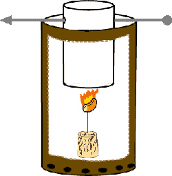 Peanut Power – use the energy stored in a peanut to heat water.