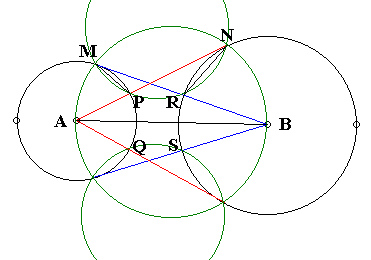 The Eyeball Theorem: What Is It?