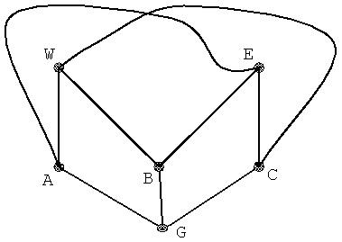 3 Utilities Puzzle