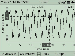 Sound Frequency with the GLX