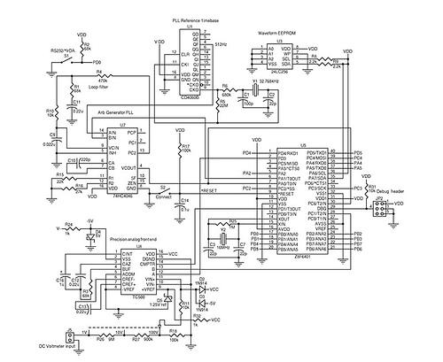 Build a Z8 Encore!-Based Multipurpose Test Instrument