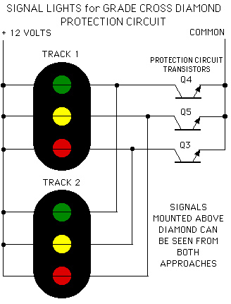 Rail Crossing Diamond Protection Circuit