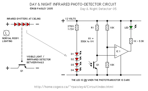 Day and Night Infrared Detection