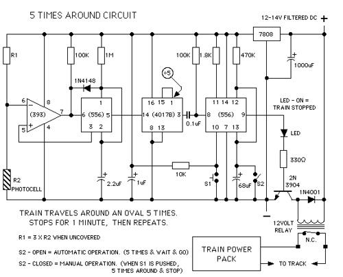 5 Times Around Circuit