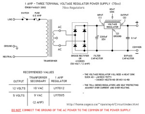 Regulated Power Supply Circuits