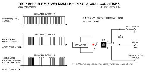 TSOP4840 Ir Receiver Module