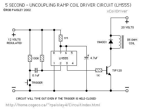 Timed Uncoupling Ramp Driver