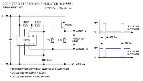 DCC – Zero Stretching Simulator