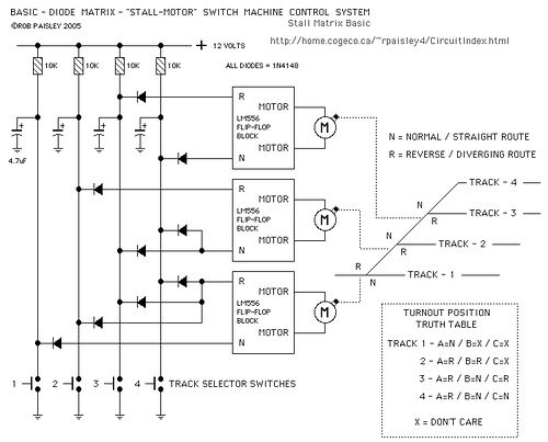 Diode Matrix Systems For Stall Motor Switch Machines