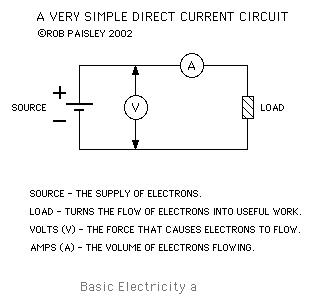 Basic Electronics For Model Railroads