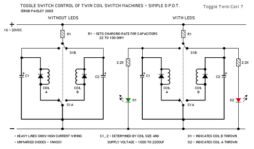 Toggle Switch Control Of Twin Coil Switch Machines
