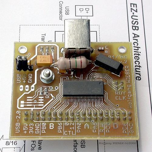 USB-FX2 Interface Board (USB-2.0)