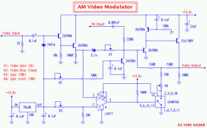 The KD2BD ATV AM Video Modulator