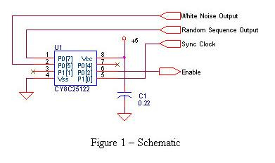 Tiny White Noise Generator