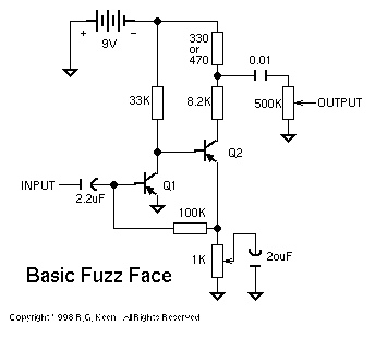 The Technology of the Fuzz Face