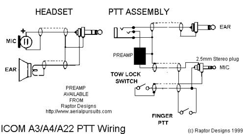 Radio Interface Schematics
