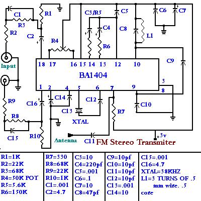 FM Stereo Transmiter