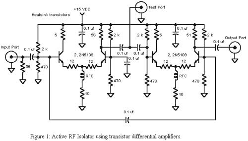 Synthetic Isolators