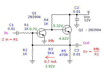 Broad Band Amplifiers