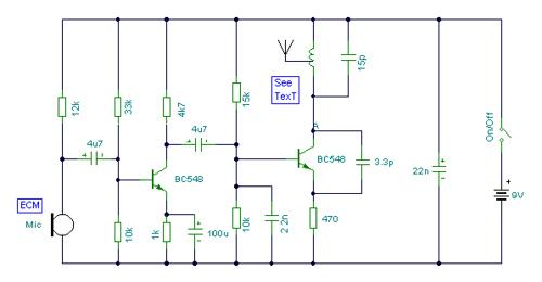 Estimating Transmitter Distance