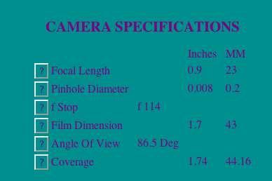 CAMela Project – Compact film pinhole camera