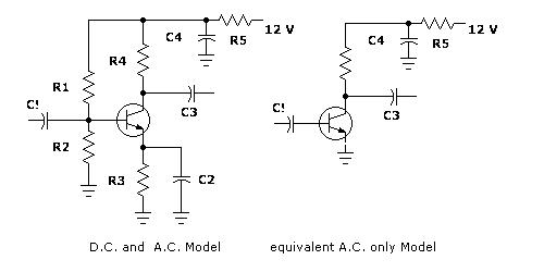 Design of a Class-A RF Amplifier - Tutorials 6