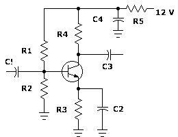 Design of a Class-A RF Amplifier - Tutorials 7