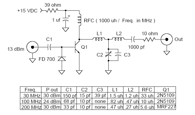 1 Watt Universal RF Class-C Amplifier Schematics